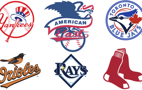 American League East Roundup